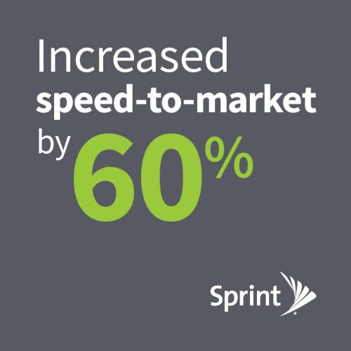 Sprint: Increased Speed-To-Market By 60%