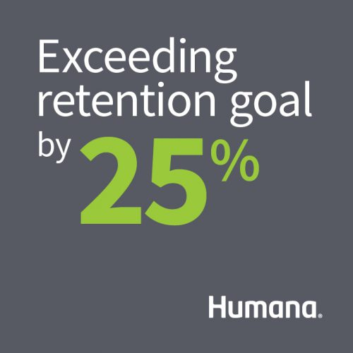 Humana: Exceeding Retention Goal By 25%