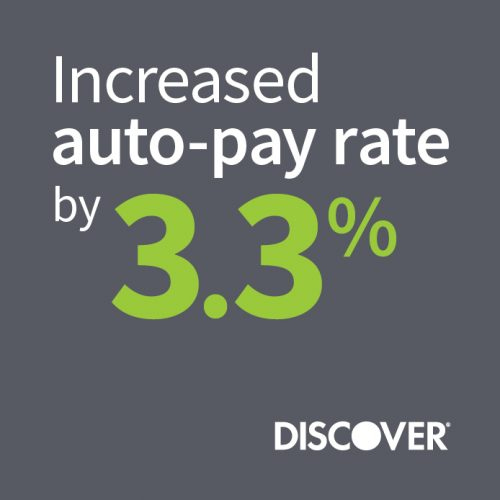 Discover: Increased Auto-Pay Rate By 3.3%
