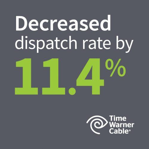 Time Warner Cable: Decreased Dispatch Rate By 11.4%