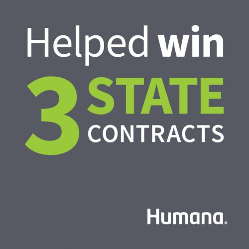 Humana: Helped Win 3 State Contracts