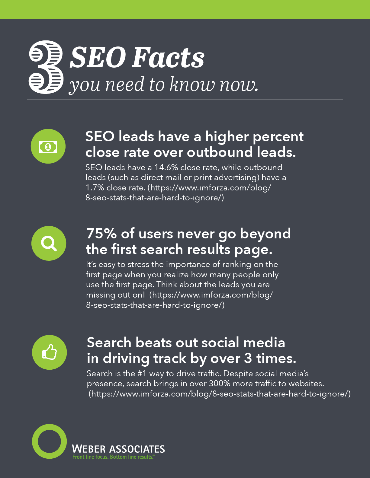 SEO Facts - Information about Search Engine Optimization