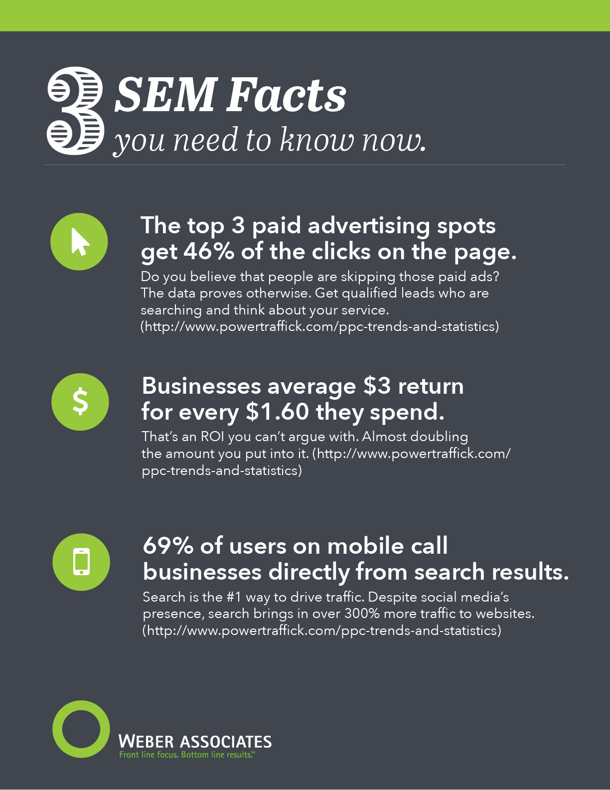 Search Engine Marketing - Pay Per Click Strategies
