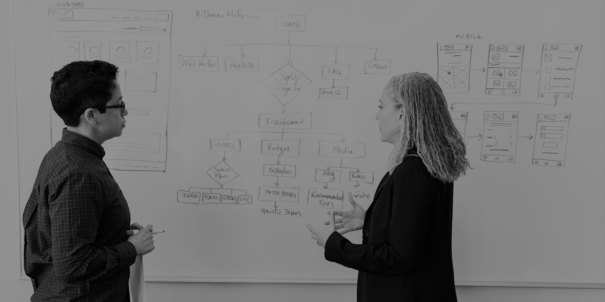 Brainstorm like a UX Pro